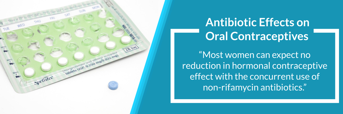 Antibiotic Effects on Oral Contraceptives